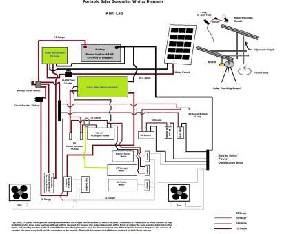 18 Gauge Wire Amps 24V Top Solar Energy Systems Wiring Diagram Examples Save Solar Panel Wiring Diagram Ideas