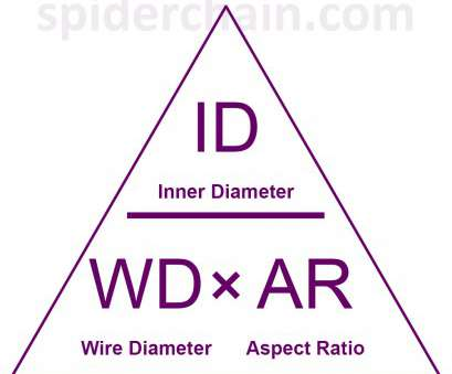 18 gauge wire diameter in inches post_AR_triangle.jpg 18 Gauge Wire Diameter In Inches Best Post_AR_Triangle.Jpg Collections