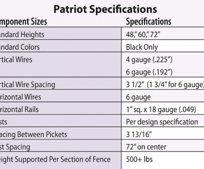 18 gauge wire specs Jerith Patriot™ Welded Wire Fence specifications 18 Gauge Wire Specs Professional Jerith Patriot™ Welded Wire Fence Specifications Solutions