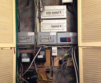1960s home electrical wiring What is an EICR, Electrical Inspection Condition Report., Field 1960S Home Electrical Wiring Most What Is An EICR, Electrical Inspection Condition Report., Field Galleries