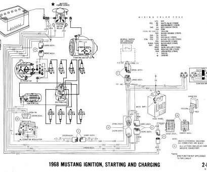 1967 camaro starter wiring diagram 1968 camaro starter wiring diagram data wiring diagrams u2022 rh naopak co 1967 Camaro Dash Wiring 1967 Camaro Starter Wiring Diagram Creative 1968 Camaro Starter Wiring Diagram Data Wiring Diagrams U2022 Rh Naopak Co 1967 Camaro Dash Wiring Ideas