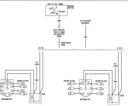 1967 camaro starter wiring diagram Cnvanon.Com, Wiring Diagrams Sample Free Download 1967 Camaro Starter Wiring Diagram Simple Cnvanon.Com, Wiring Diagrams Sample Free Download Galleries