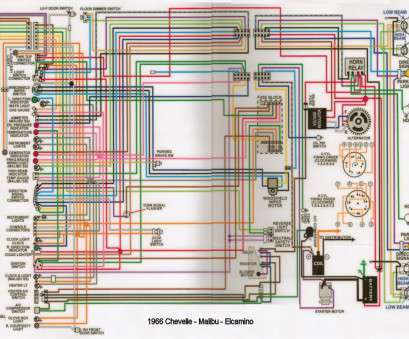 1969 chevelle starter wiring diagram 1969 chevelle wiring diagram chunyan me rh chunyan me 67 chevelle wiring diagram in color 67 chevelle starter wiring diagram 1969 Chevelle Starter Wiring Diagram Nice 1969 Chevelle Wiring Diagram Chunyan Me Rh Chunyan Me 67 Chevelle Wiring Diagram In Color 67 Chevelle Starter Wiring Diagram Galleries