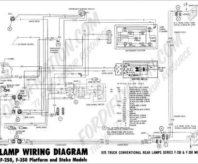 1997 f150 starter wiring diagram 1997 ford f, electrical schematic trusted wiring diagrams rh hamze co Ford F-150 Headlight Wiring Diagram 1997 Ford F-150 Starter Diagram 1997 F150 Starter Wiring Diagram Professional 1997 Ford F, Electrical Schematic Trusted Wiring Diagrams Rh Hamze Co Ford F-150 Headlight Wiring Diagram 1997 Ford F-150 Starter Diagram Pictures