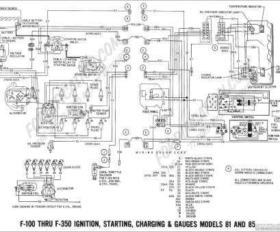 1998 f150 starter wiring diagram 1995 ford f150 starter wiring diagram  simple beautiful ford truck wiring