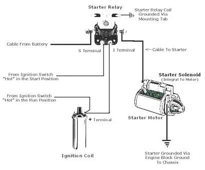 1998 F150 Starter Wiring Diagram Fantastic 1989 Ford F150 ... A Battery For Ford F Wiring Diagrams on