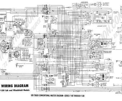 18 Best 1999 Ford F250 Trailer Brake Wiring Diagram Pictures Tone