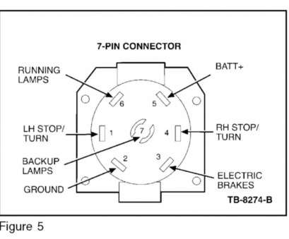 1999 ford f250 trailer brake wiring diagram trailer wiring diagram, 1999  ford f250 trusted wiring