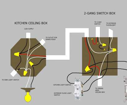 2 Gang 2, Switch Wiring Diagram Fantastic ... Wiring Diagram ... Gang Box Wiring Diagram For on