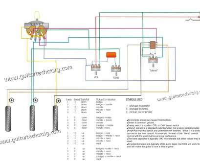 2 humbucker 3 way switch guitar wiring Pickup Wiring Diagrams Ibanez 5, Switch Guitar 2 Humbucker 3 2 Humbucker 3, Switch Guitar Wiring Perfect Pickup Wiring Diagrams Ibanez 5, Switch Guitar 2 Humbucker 3 Galleries