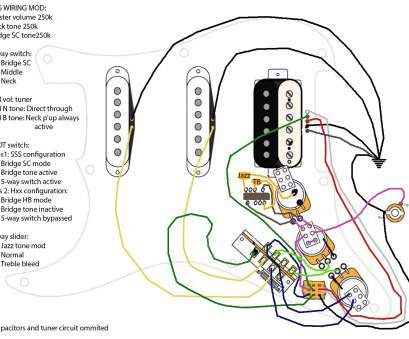 2 humbucker 5-way super switch wiring professional strat, wiring diagram  enthusiast wiring diagrams