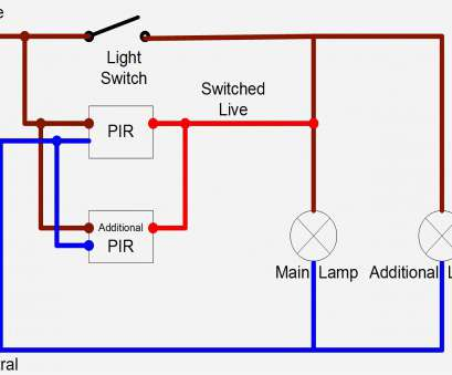 2, motion sensor switch wiring diagram new how to wire, sensor light  youtube remarkable