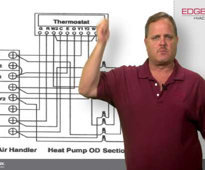 2 stage thermostat wiring diagram Wiring of a Two-Stage Heat Pump 2 Stage Thermostat Wiring Diagram Practical Wiring Of A Two-Stage Heat Pump Ideas