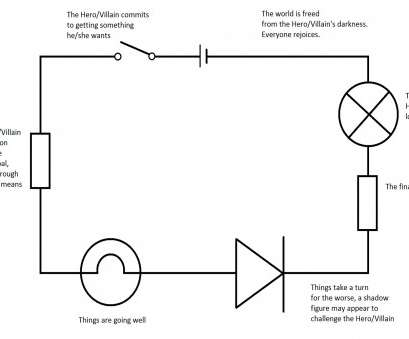 2 way switch house wiring battle switch wiring house wiring diagram symbols \u2022 rh mollusksurfshopnyc, at perko marine battery 2, Switch House Wiring Professional Battle Switch Wiring House Wiring Diagram Symbols \U2022 Rh Mollusksurfshopnyc, At Perko Marine Battery Photos