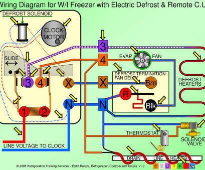 2 wire defrost termination switch E3 HVACR Controls, Devices -, download 2 Wire Defrost Termination Switch Nice E3 HVACR Controls, Devices -, Download Collections