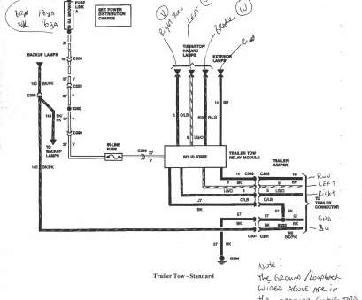 2000 f250 trailer brake wiring diagram f, 7, wiring diagram Collection-Great Ford F150 Trailer Wiring Harness Diagram 45 2000 F250 Trailer Brake Wiring Diagram Best F, 7, Wiring Diagram Collection-Great Ford F150 Trailer Wiring Harness Diagram 45 Images