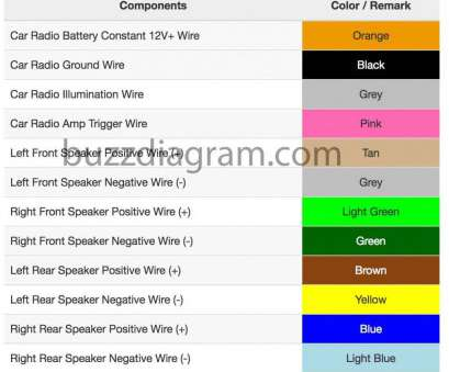 2003 chevy radio wiring diagram nice 2002 chevy cavalier radio wiring  diagram data wiring diagrams u2022
