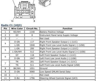 94 Chevy Radio Wiring Diagram - Wiring Diagrams on