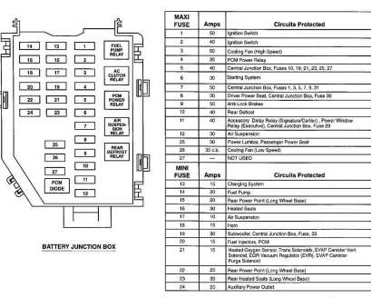 2003 lincoln town car wiring diagram 1998 2002 lincoln town, box diagram wire data schema u2022 rh kiymik co 1986 Lincoln Town, Wiring Diagram 2003 Lincoln Town, Wiring Diagram 2003 Lincoln Town, Wiring Diagram Cleaver 1998 2002 Lincoln Town, Box Diagram Wire Data Schema U2022 Rh Kiymik Co 1986 Lincoln Town, Wiring Diagram 2003 Lincoln Town, Wiring Diagram Solutions