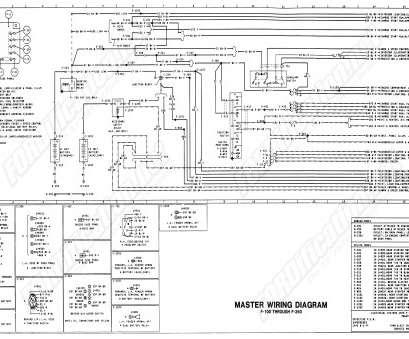 2004 f150 starter wiring diagram 1977 F150 Wiring Diagram, Custom Wiring Diagram • 2004 F150 Starter Wiring Diagram Perfect 1977 F150 Wiring Diagram, Custom Wiring Diagram • Solutions