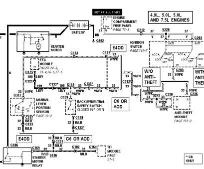 2004 f150 starter wiring diagram 1993 Ford Econoline Wiring Diagram Trusted Wiring Diagram Radio Wiring Diagram, Ford Econoline, Ford Econoline Starter Wiring Diagram 2004 F150 Starter Wiring Diagram Professional 1993 Ford Econoline Wiring Diagram Trusted Wiring Diagram Radio Wiring Diagram, Ford Econoline, Ford Econoline Starter Wiring Diagram Solutions