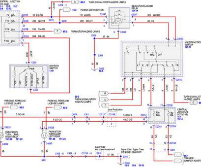 84 Ford F 250 Ignition Wiring Diagram - Wiring Diagram ... Ignition Z Wiring Diagram on