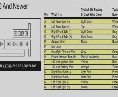 2005 starter wiring diagram 2001 chevy tahoe factory radio wiring diagram search, wiring rh idijournal, 2005 Chevy Cobalt Starter Location 2005 Chevy Cobalt Starter Location 2005 Starter Wiring Diagram Creative 2001 Chevy Tahoe Factory Radio Wiring Diagram Search, Wiring Rh Idijournal, 2005 Chevy Cobalt Starter Location 2005 Chevy Cobalt Starter Location Images