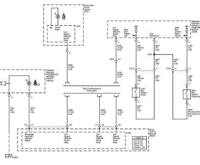 2007 starter wiring diagram 2008, radio wiring diagram wiring database rh popularautomobiles co, Starter Wiring 2007 cobalt remote starter wiring diagram 18 Creative 2007 Starter Wiring Diagram Galleries