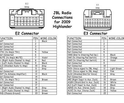 12 Nice 2008 Hummer H3 Radio Wiring Diagram Pictures