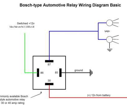 22 gauge wire amps 12v 12V 30, Relay Wiring Diagram Autoctono Me Within Bosch 22 Gauge Wire Amps 12V Brilliant 12V 30, Relay Wiring Diagram Autoctono Me Within Bosch Solutions