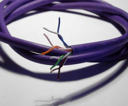 22 gauge wire bend radius Category 5 cable, Wikipedia 22 Gauge Wire Bend Radius Practical Category 5 Cable, Wikipedia Ideas