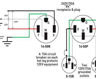220 electrical outlet wiring New, Wall Outlet \u2022 Electrical Outlet Symbol 2018 220V To 110V Wiring-Diagram 220v Schematic Wiring 220 Electrical Outlet Wiring Fantastic New, Wall Outlet \U2022 Electrical Outlet Symbol 2018 220V To 110V Wiring-Diagram 220V Schematic Wiring Images