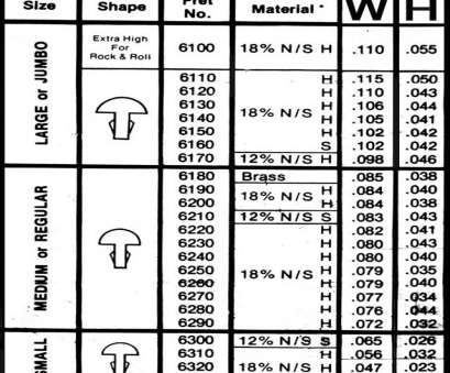 24 gauge wire od Here's a simplified, Dunlop chart from, days of yore. Their sizes have changed a bit, though I have never found their specs to be 24 Gauge Wire Od Best Here'S A Simplified, Dunlop Chart From, Days Of Yore. Their Sizes Have Changed A Bit, Though I Have Never Found Their Specs To Be Images