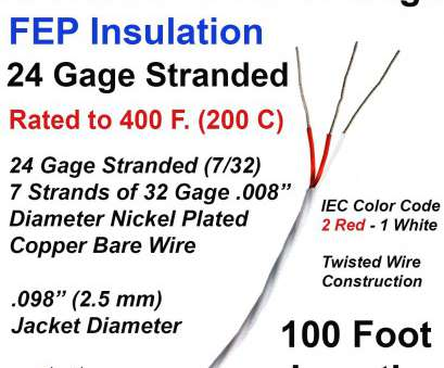 24 gauge wire thickness in mm RTD Wire, 3 Wire Design 24 Gage Stranded with, Insulation -, ft Long 24 Gauge Wire Thickness In Mm New RTD Wire, 3 Wire Design 24 Gage Stranded With, Insulation -, Ft Long Collections