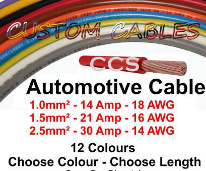 24/0.2 wire gauge HIGH PERFORMANCE Single Core, Multi Strand wiring cable, use in most electrical applications including: 24/0.2 Wire Gauge New HIGH PERFORMANCE Single Core, Multi Strand Wiring Cable, Use In Most Electrical Applications Including: Collections
