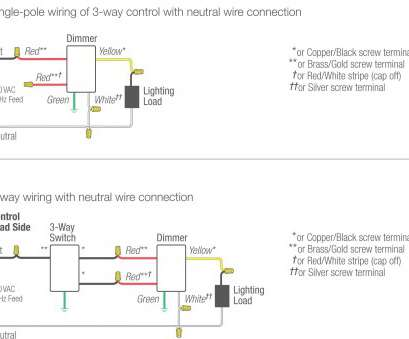 3 way dimmer switch wiring lutron Wiring Diagram, A, Way Dimmer Switch, Lutron 3, Dimmer Switch Wiring Diagram Elegant Beautiful, Way Of Wiring Diagram, A, Way Dimmer 3, Dimmer Switch Wiring Lutron Practical Wiring Diagram, A, Way Dimmer Switch, Lutron 3, Dimmer Switch Wiring Diagram Elegant Beautiful, Way Of Wiring Diagram, A, Way Dimmer Ideas