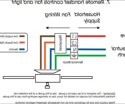 3 way electrical switch wiring diagram Lutron 3, Dimmer Switch Wiring Diagram Best Of Wiring Diagrams, Electrical Switch Dimmer Magnificent Lutron 3, Electrical Switch Wiring Diagram Perfect Lutron 3, Dimmer Switch Wiring Diagram Best Of Wiring Diagrams, Electrical Switch Dimmer Magnificent Lutron Photos