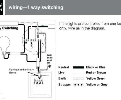 3 gang one way switch wiring diagram 3 Gang Switch Wiring Diagram, Dimmer, A 1 3 Gang, Way Switch Wiring Diagram Simple 3 Gang Switch Wiring Diagram, Dimmer, A 1 Ideas