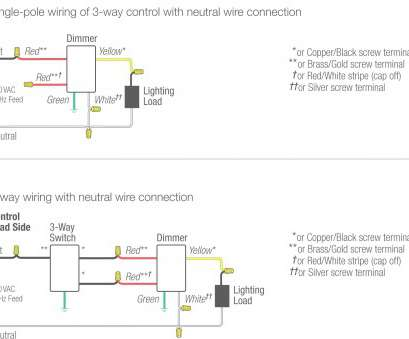 3 way light switch wiring colors 277v wiring diagram enthusiast wiring diagrams u2022 rh rasalibre co Lutron Dimming Ballast Wiring Diagram 4-Way Dimmer Switch Wiring Diagram 3, Light Switch Wiring Colors Cleaver 277V Wiring Diagram Enthusiast Wiring Diagrams U2022 Rh Rasalibre Co Lutron Dimming Ballast Wiring Diagram 4-Way Dimmer Switch Wiring Diagram Images