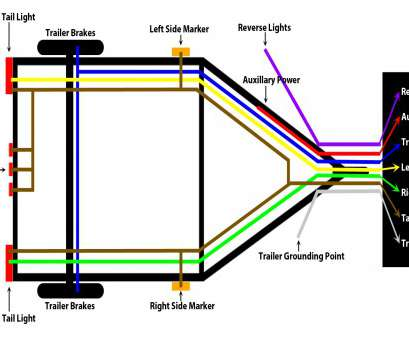 3 way light switch wiring south africa trailer wiring guide rh bendtrailers, trailer electrical wiring diagram south africa trailer harness wiring diagram 3, Light Switch Wiring South Africa Creative Trailer Wiring Guide Rh Bendtrailers, Trailer Electrical Wiring Diagram South Africa Trailer Harness Wiring Diagram Collections