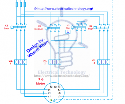 3 Phase Wire Wiring Diagram Free Picture | Wiring Diagram on