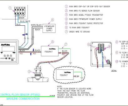 3 way switch wiring 2 wire 4 Wire Well Pump Wiring Diagram Lovely 2 Wire Submersible Well Pump Wiring Diagram, 3, Switch Best 3, Switch Wiring 2 Wire New 4 Wire Well Pump Wiring Diagram Lovely 2 Wire Submersible Well Pump Wiring Diagram, 3, Switch Best Collections