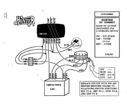 3 way switch wiring guide hunter ceiling, 3, switch wiring diagram download wiring diagram rh magnusrosen, Pocket Wiring 3, Switch Wiring Guide Most Hunter Ceiling, 3, Switch Wiring Diagram Download Wiring Diagram Rh Magnusrosen, Pocket Wiring Ideas