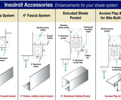 3 way switch wiring options somfy blind motor wiring diagram Collection-Wiring Diagram 3, Switch With Dimmer Operator Options 3, Switch Wiring Options Top Somfy Blind Motor Wiring Diagram Collection-Wiring Diagram 3, Switch With Dimmer Operator Options Pictures