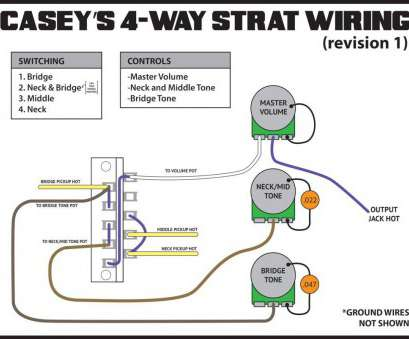3 way switch wiring stratocaster tele 4, switch on strat please look over eyes please 3-, Switch 3-Way Switch Diagram 3, Switch Wiring Stratocaster New Tele 4, Switch On Strat Please Look Over Eyes Please 3-, Switch 3-Way Switch Diagram Collections