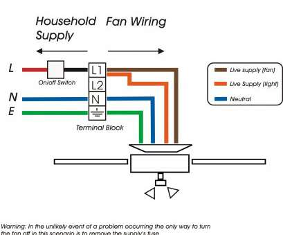 3 wire ceiling fan switch wiring diagram Elegant 4 Wire Ceiling, Switch Wiring Diagram Inside, wellread.me 10 Top 3 Wire Ceiling, Switch Wiring Diagram Solutions