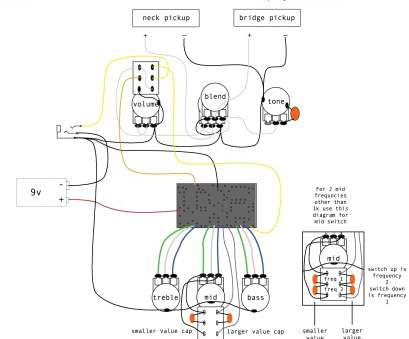 3 wire guitar pickup wiring diagram les paul 3 pickup wiring diagram 5acfede559afe, 1024 at, paul rh radixtheme, 3 Single Coil Wiring Diagrams 3 Pickup Guitar Wiring 3 Wire Guitar Pickup Wiring Diagram Simple Les Paul 3 Pickup Wiring Diagram 5Acfede559Afe, 1024 At, Paul Rh Radixtheme, 3 Single Coil Wiring Diagrams 3 Pickup Guitar Wiring Photos