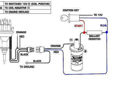 302 starter wiring diagram top ford, ignition coil wiring wire center  u2022 rh flrishfarm co