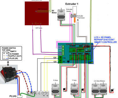 3d ceiling fan wiring diagram prusa i3 extruder part 3 trustfm rh trustfm, Ceiling, Wiring, Wiring Diagram 3D Ceiling, Wiring Diagram Practical Prusa I3 Extruder Part 3 Trustfm Rh Trustfm, Ceiling, Wiring, Wiring Diagram Galleries