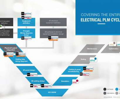 3d electrical wiring diagram software IGE+XAO : Discover, newsletter 3D Electrical Wiring Diagram Software Most IGE+XAO : Discover, Newsletter Ideas